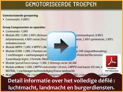 Detail informatie over het lucht defile, militair defile en defile van de burgerdiensten aan het Paleizenplein Brussel via www.feestdagen-belgie.be